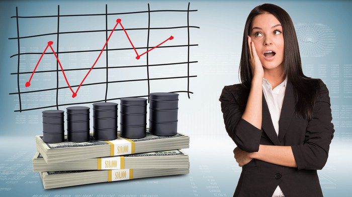 Top Tips For Successful Investing